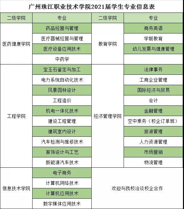广州珠江职业技