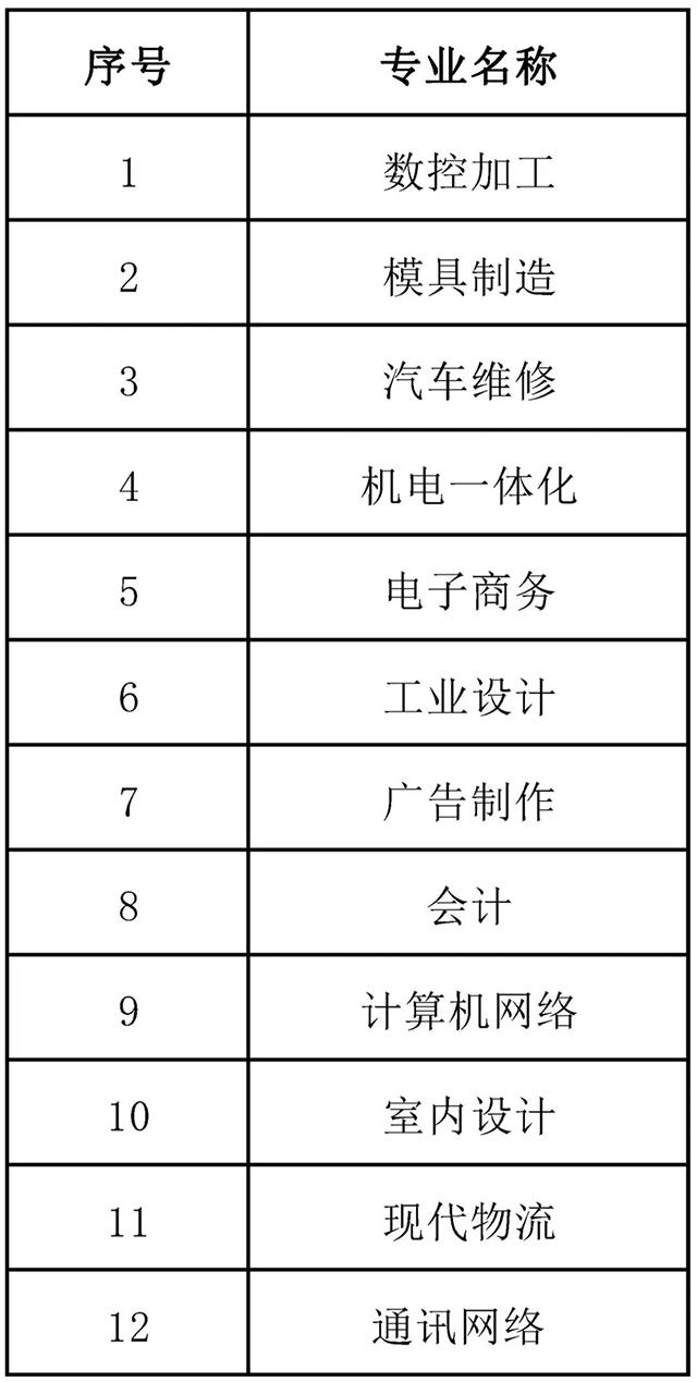 2020年广东省工业高级技工学校网络双选会邀请函