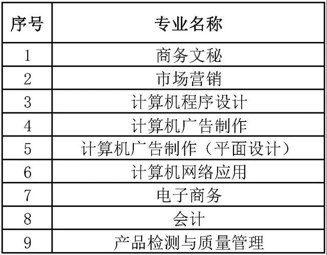 2020年广东省技师学院网络双选会邀请函